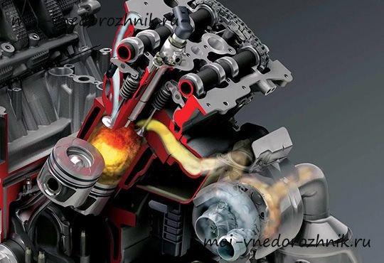 Устройство турбины бензинового двигателя