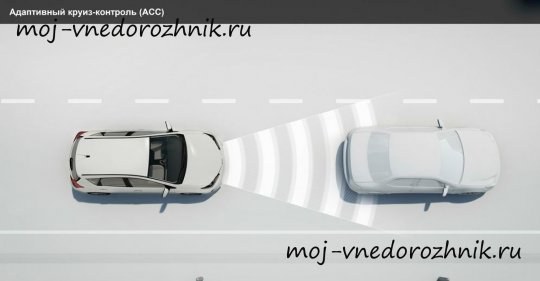 Lane Departure Warning System фото