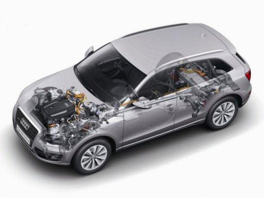 Audi Q5 фото 10