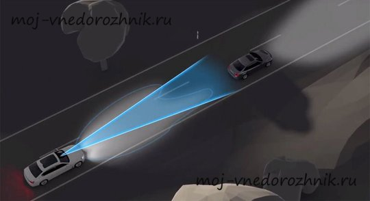 Система High Beam Assist