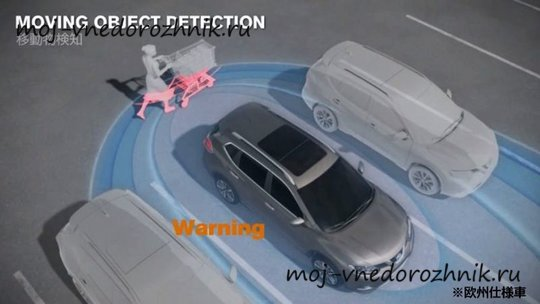 Система Moving Object Detection